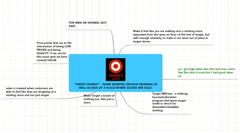 "Mind Map: ""TARGET MARKET"" - NAME SIGNIFIES OBVIOUS MEANING AS WELL AS IDEA OF A PLACE WHERE GOODS ARE SOLD."