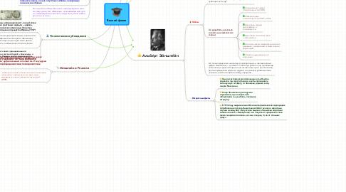 Mind Map: Велкий физик