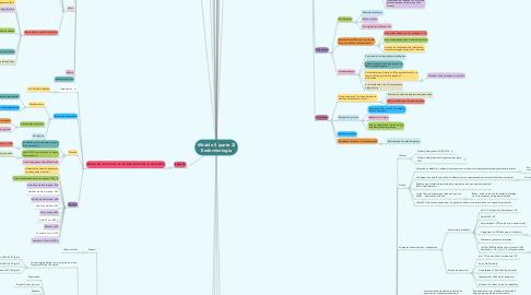 Mind Map: Módulo 5 (parte 2) Endocrinología