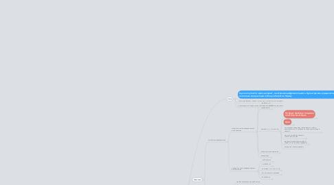 Mind Map: ДЗ №1 Landing Page