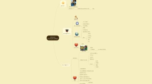 Mind Map: 2014.5.21 ゆうた6さいきねん