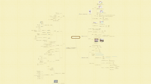 Mind Map: 大塚隆司先生 × はまち オンライン対談