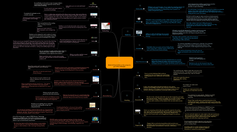 Mind Map: Web 2.0 Tools (Click on the arrows to go to the webpage)