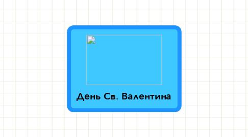 Mind Map: День Св. Валентина