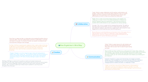 Mind Map: Bree Engebritson's Mind Map
