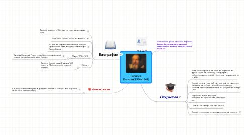 Mind Map: ГалилеоГалилей(1564–1642)
