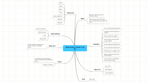 Mind Map: What should I include in my film