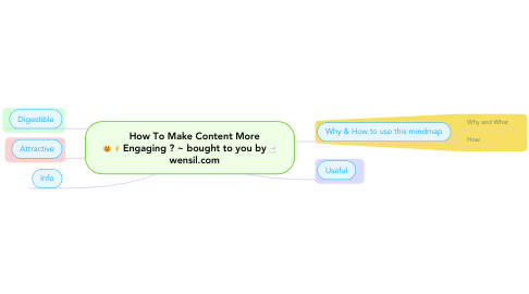 Mind Map: How To Make Content More Engaging ? ~ bought to you by wensil.com
