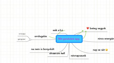 Mind Map: Mit gondolok épp.