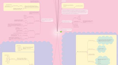 Mind Map: Приспособленность растений