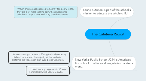 Mind Map: The Cafeteria Report