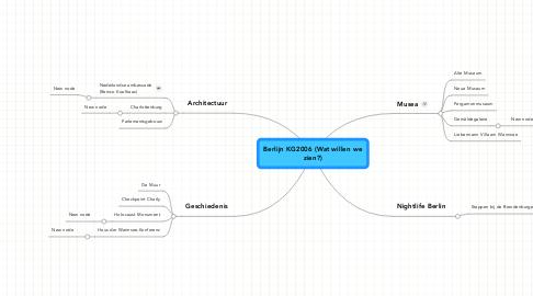 Mind Map: Berlijn KG2006 (Wat willen we zien?)