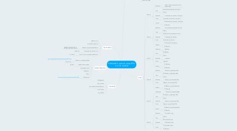 Mind Map: Kakkosille II periodi, syksy 2014 3.11-19.12.2014