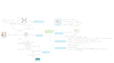 Mind Map: AQA Chemistry 1