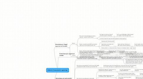 Mind Map: 2546.L4. Homøstatisk regulering