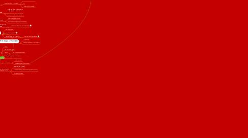 Mind Map: Den nye samfunnstenkningen