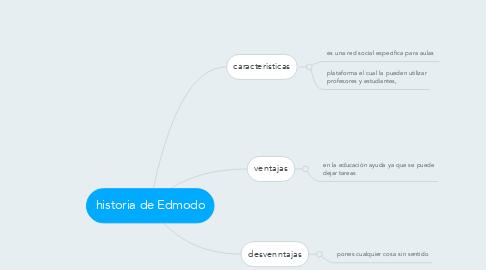 Historia de edmodo exemplo mindmeister por fernanda arevalo mind map historia de edmodo stopboris Gallery