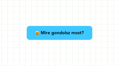 Mind Map: Mire gondolsz most?