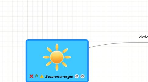 Mind Map: Sonnenenergie