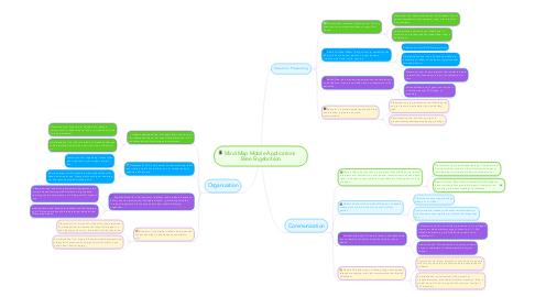 Mind Map: Mind Map Mobile Applications       Bree Engebritson