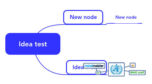 Mind Map: Idea test