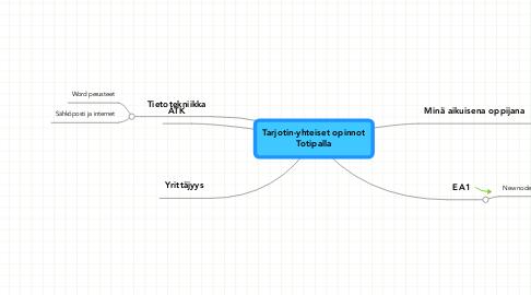 Mind Map: Tarjotin-yhteiset opinnot Totipalla