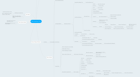 Mind Map: Matchmaking Flow
