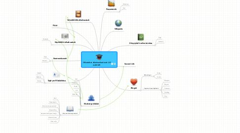 Mind Map: Oktatásban alkalmazható web 2.0 eszközök