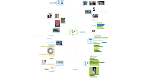 Mind Map: Conversations Above The Manhole