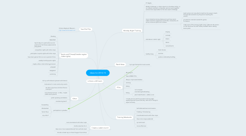 Mind Map: Ideas for 2014-15