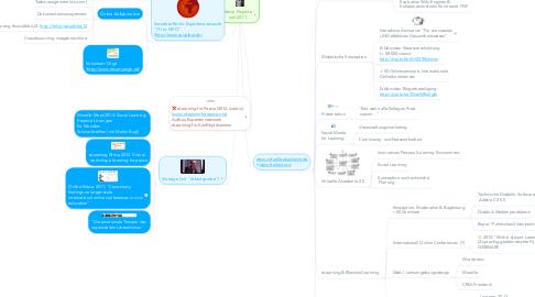Mind Map: Meine Projekte seit 2011