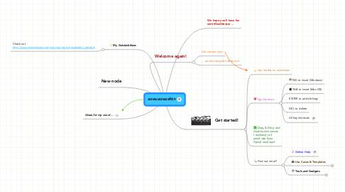 Mind Map: aoeuaoeushtn
