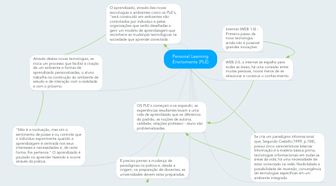 Mind Map: Personal Learning Enviroments (PLE)