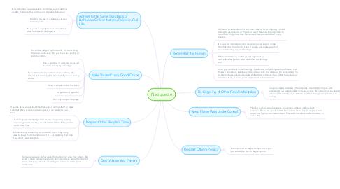 Mind Map: Netiquette