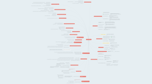 Mind Map: POSICIONAMIENTO