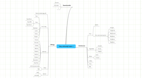 Mind Map: Toby unfriendly foods :-(