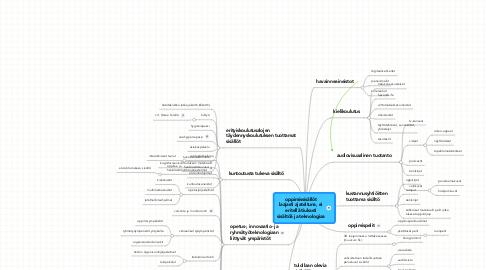 Mind Map: oppimissisällöt laajasti ajateltuna, ei eritellä tiukasti sisältöä ja teknologiaa
