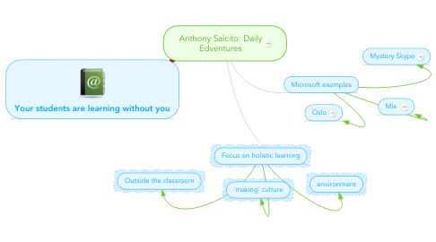 Mind Map: Anthony Salcito: Daily Edventures