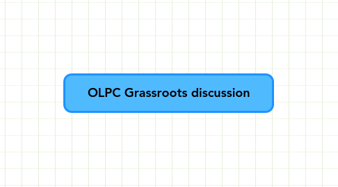 Mind Map: OLPC Grassroots discussion
