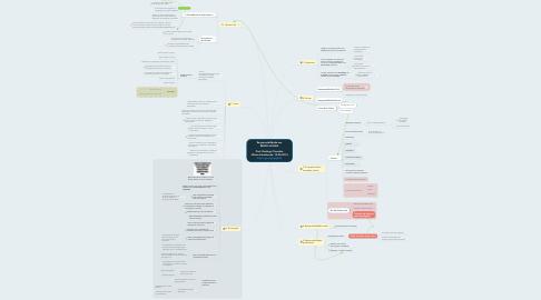 Mind Map: Responsabilidade nas REDES SOCIAIS  Prof. Rodrigo Cherobin Última Atualização: 10.08.2014 http://goo.gl/gJg9Sa