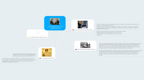 Mind Map: LA TRANSICIÓN Y LA DEMOCRACIA.