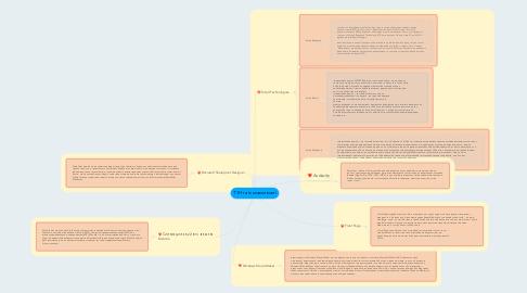 Mind Map: ТЗН та їх можливості