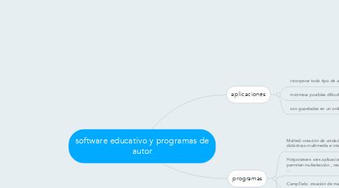 Mind Map: software educativo y programas de autor
