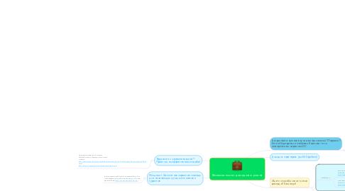 Mind Map: Возможности доходов и роста