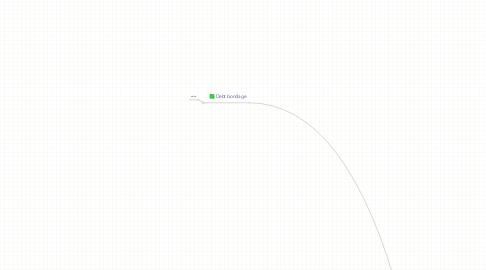 Mind Map: ModernSlavery