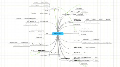 Mind Map: 1980's TV shows