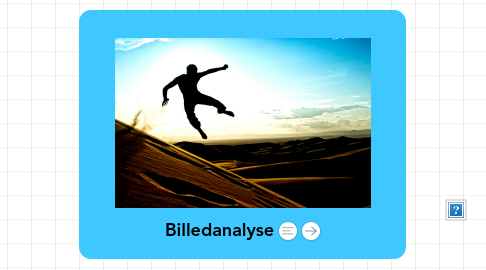 Mind Map: Billedanalyse