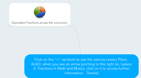 """Mind Map: Click on the """"+"""" symbols to see the various Lesson Plans.  ALSO, when you see an arrow pointing to the right (ie. Lesson 2. Fractions in Math and Music), click on it to access further information.  Thanks!"""