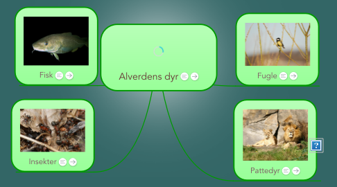 Mind Map: Alverdens dyr