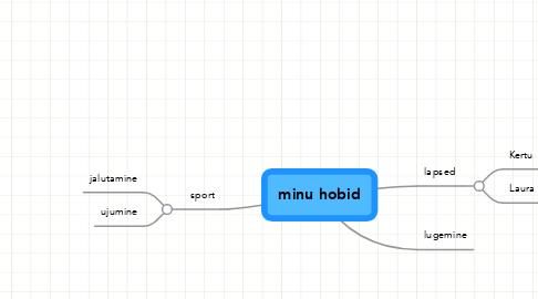 Mind Map: minu hobid